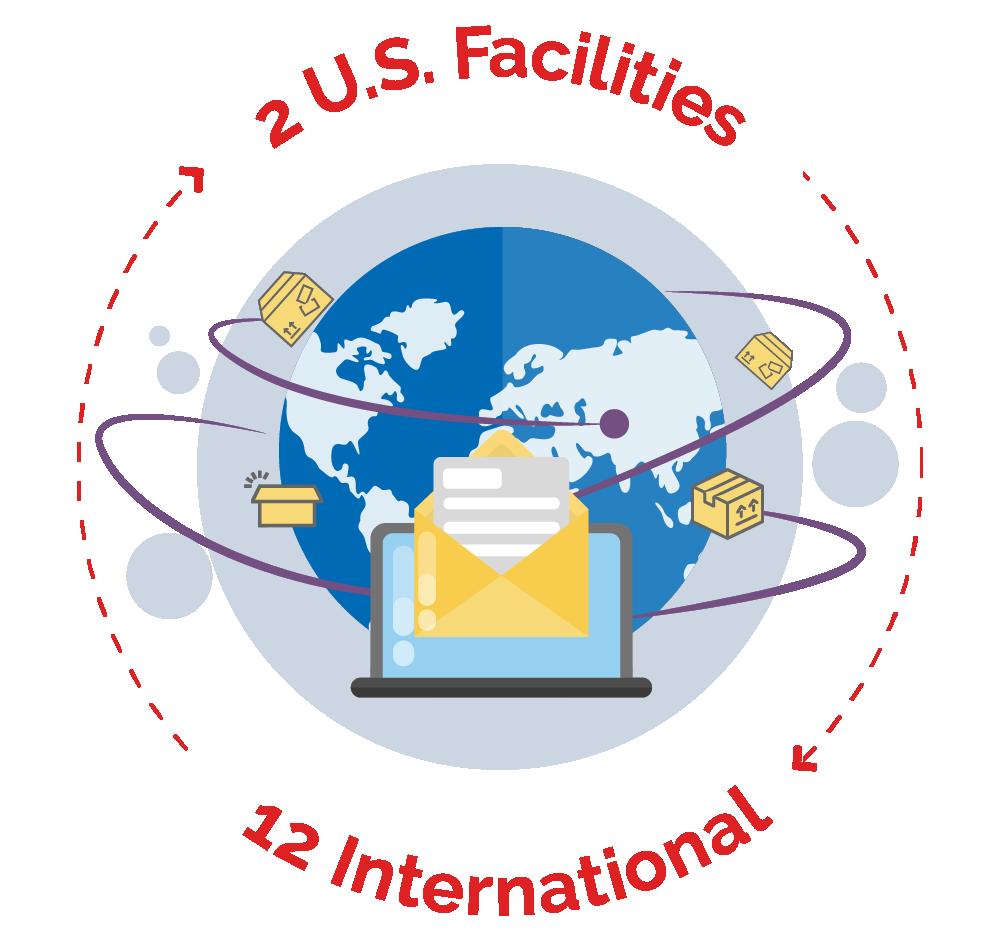 international-packaging